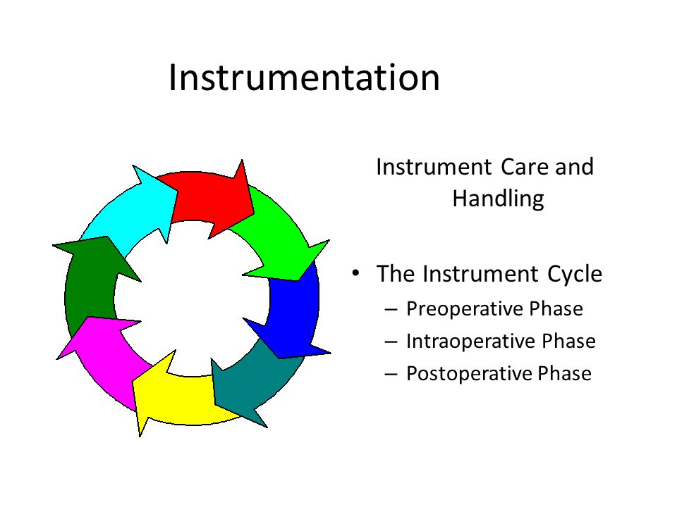 Instrumentation Instrument Care and Handling The Instrument Cycle – Preoperative Phase – Intraoperative Phase – Postoperative Phase