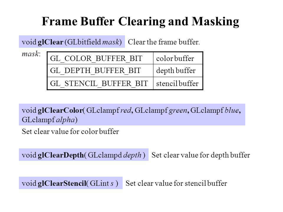 Frame Buffer Clearing and Masking void glClearColor( GLclampf red, GLclampf green, GLclampf blue, GLclampf alpha) Set clear value for color buffer voi