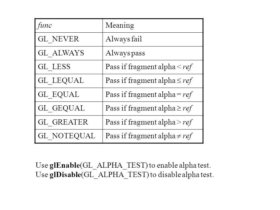 Stencil Test void glStencilFunc(GLenum func, GLint ref, GLuint mask) Define stencil test function func (default is GL_ALWAYS), reference value ref (default is 0) and a mask value mask (default is all 1s).