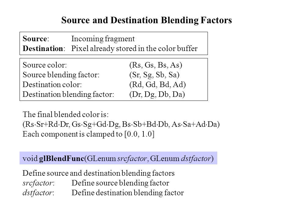 srcfactor, dstfactorRGB blending factors Alpha blending factor GL_ZERO(0, 0, 0)0 GL_ONE(1, 1, 1)1 GL_SRC_COLOR(Rs, Gs, Bs)As GL_ONE_MINUS_SRC_COLOR (1  Rs, 1  Gs, 1  Bs)1  As GL_DST_COLOR(Rd, Gd, Bd)Ad GL_ONE_MINUS_DST_COLOR (1  Rd, 1  Gd, 1  Bd)1  Ad GL_SRC_ALPHA(As, As, As)As GL_ONE_MINUS_SRC_ALPHA (1  As, 1  As, 1  As)1  As GL_DST_ALPHA(Ad, Ad, Ad)Ad GL_ONE_MINUS_DST_ALPHA (1  Ad, 1  Ad, 1  Ad)1  Ad GL_SRC_ALPHA_SATURATE(f, f, f)1 f = min (As, 1  Ad).