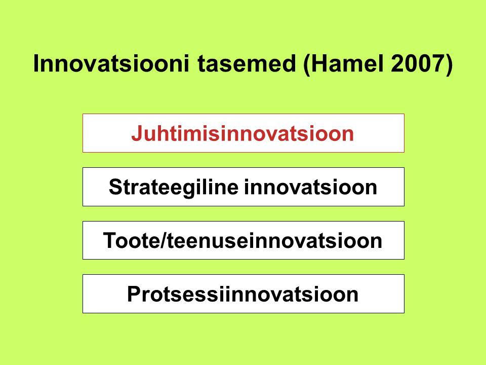 Innovatsiooni tasemed (Hamel 2007) Protsessiinnovatsioon Toote/teenuseinnovatsioon Strateegiline innovatsioon Juhtimisinnovatsioon