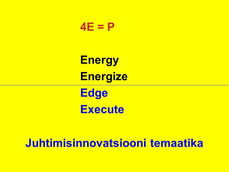 Juhtimisinnovatsiooni temaatika 4E = P Energy Energize Edge Execute