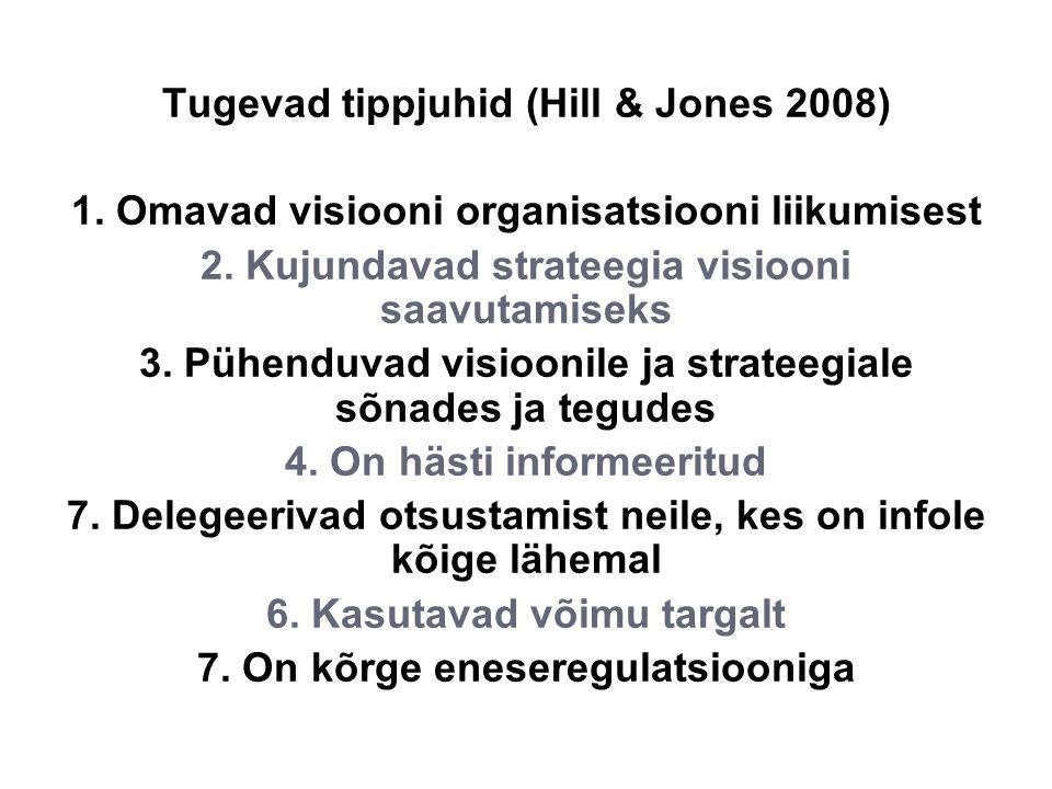 Tugevad tippjuhid (Hill & Jones 2008) 1. Omavad visiooni organisatsiooni liikumisest 2.