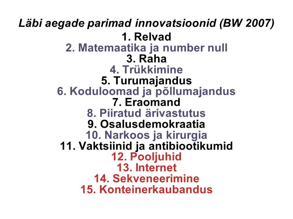 Läbi aegade parimad innovatsioonid (BW 2007) 1. Relvad 2.