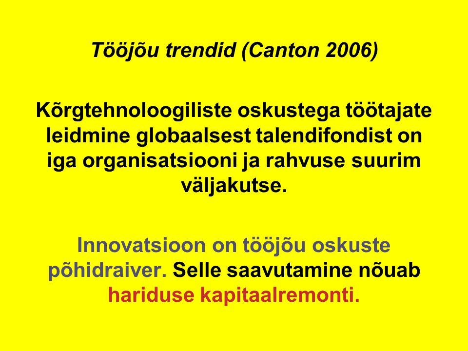 Tööjõu trendid (Canton 2006) Kõrgtehnoloogiliste oskustega töötajate leidmine globaalsest talendifondist on iga organisatsiooni ja rahvuse suurim väljakutse.