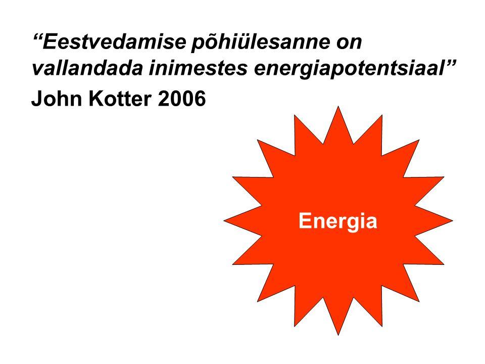 Energia Eestvedamise põhiülesanne on vallandada inimestes energiapotentsiaal John Kotter 2006