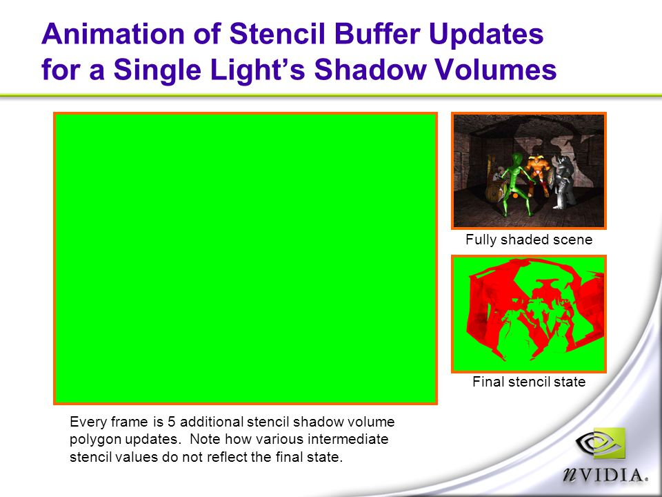 Animation of Stencil Buffer Updates for a Single Light's Shadow Volumes Fully shaded scene Final stencil state Every frame is 5 additional stencil sha