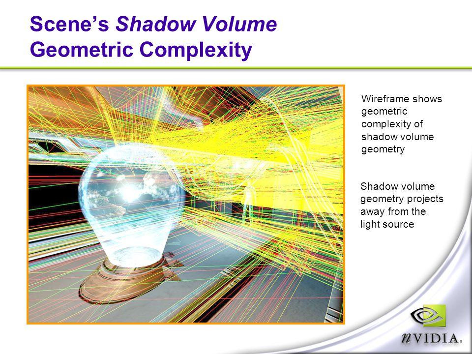 Scene's Shadow Volume Geometric Complexity Wireframe shows geometric complexity of shadow volume geometry Shadow volume geometry projects away from th