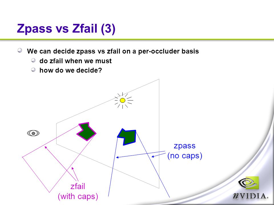 Zpass vs Zfail (3) We can decide zpass vs zfail on a per-occluder basis do zfail when we must how do we decide? zfail (with caps) zpass (no caps)