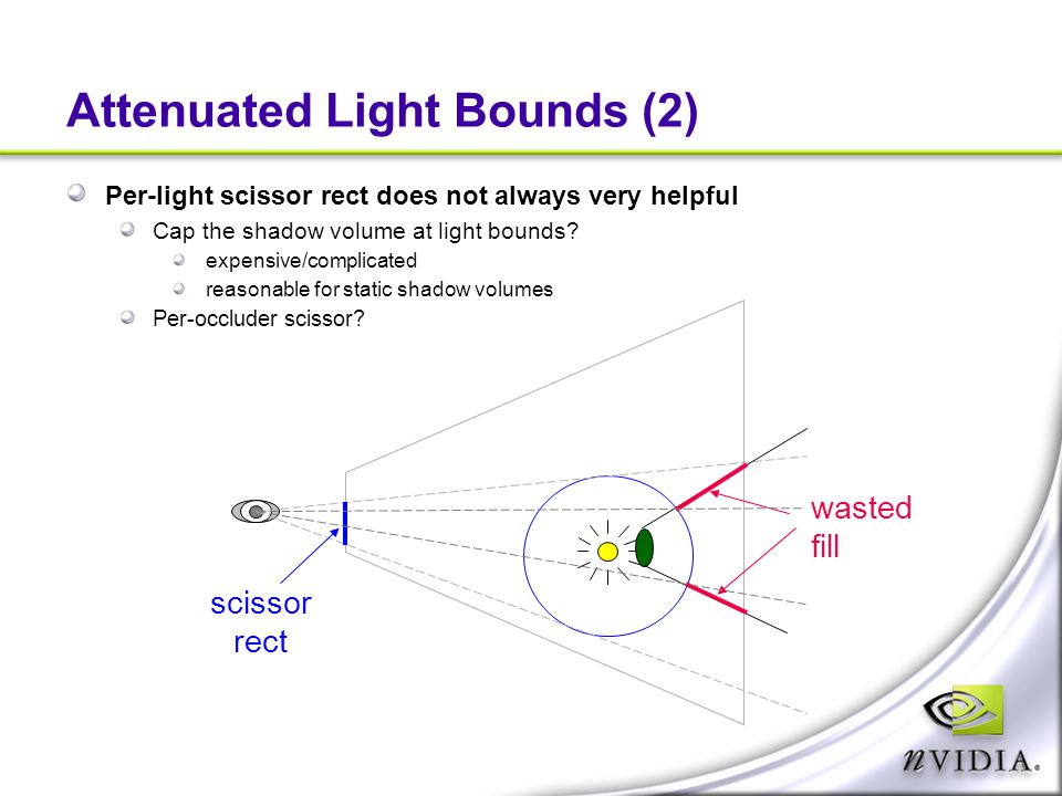 Attenuated Light Bounds (2) Per-light scissor rect does not always very helpful Cap the shadow volume at light bounds? expensive/complicated reasonabl