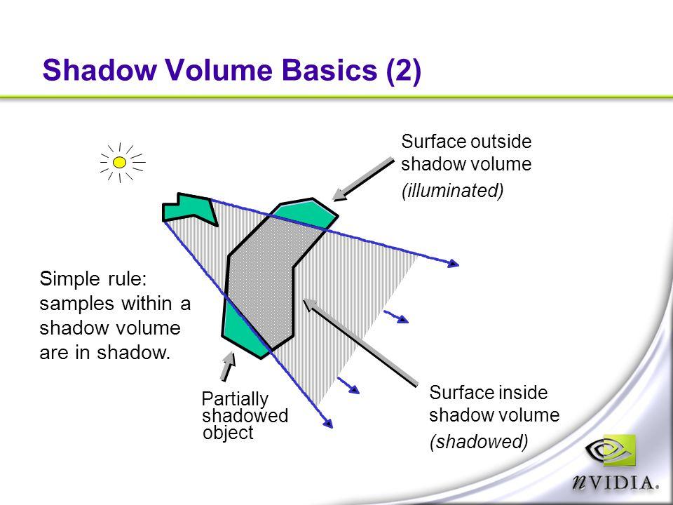 Shadow Volume Basics (2) Partially shadowed object Surface inside shadow volume (shadowed) Surface outside shadow volume (illuminated) Simple rule: sa