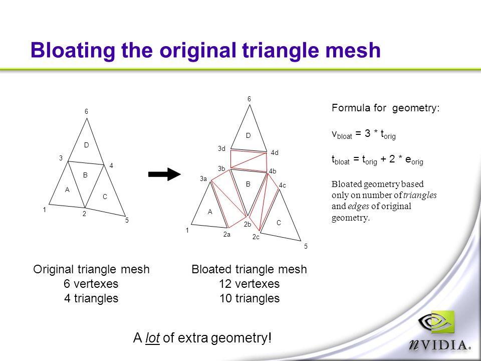 Bloating the original triangle mesh Original triangle mesh 6 vertexes 4 triangles Bloated triangle mesh 12 vertexes 10 triangles 1 2 3 4 5 6 1 2a 3a 4
