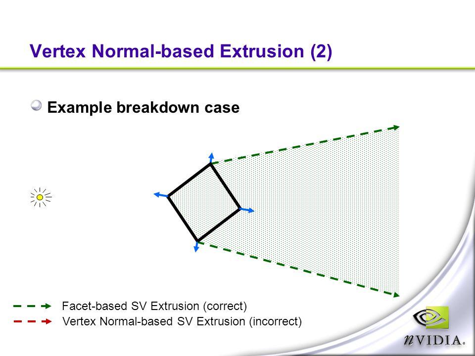 Vertex Normal-based Extrusion (2) Example breakdown case Facet-based SV Extrusion (correct) Vertex Normal-based SV Extrusion (incorrect)