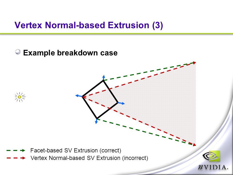 Vertex Normal-based Extrusion (3) Example breakdown case Facet-based SV Extrusion (correct) Vertex Normal-based SV Extrusion (incorrect)