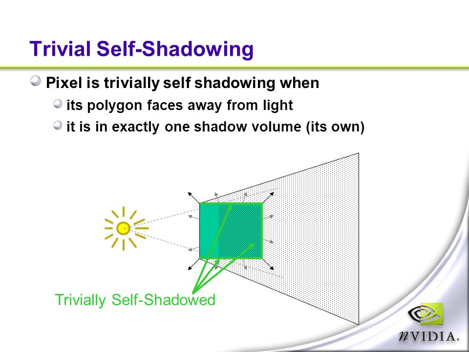 Trivial Self-Shadowing Pixel is trivially self shadowing when its polygon faces away from light it is in exactly one shadow volume (its own) Trivially