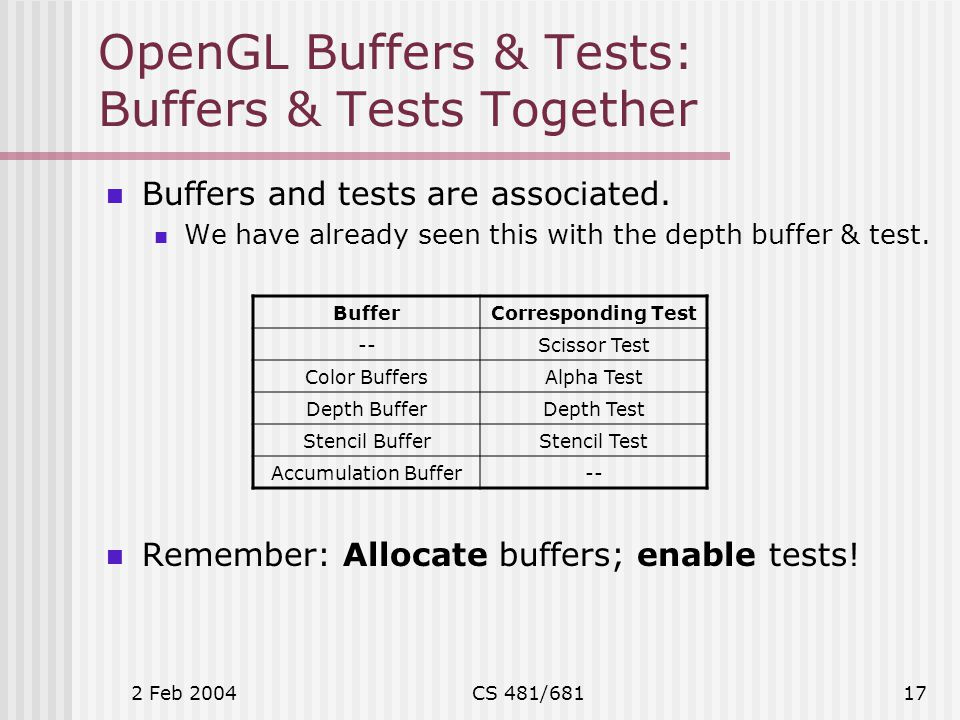 2 Feb 2004CS 481/68117 OpenGL Buffers & Tests: Buffers & Tests Together Buffers and tests are associated.