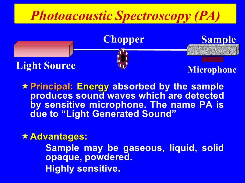 Photoacoustic Spectroscopy (PA)  Principal: Energy  Principal: Energy absorbed by the sample produces sound waves which are detected by sensitive microphone.