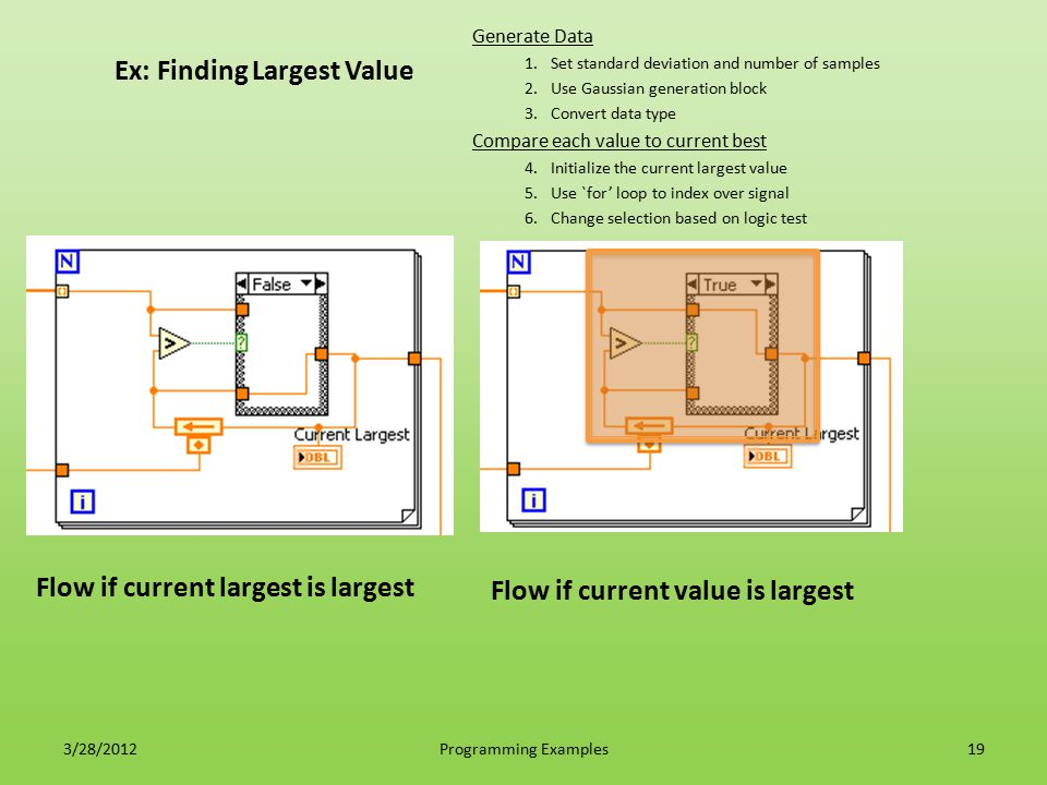 Ex: Finding Largest Value 3/28/2012Programming Examples19 Flow if current largest is largest Flow if current value is largest Generate Data 1.Set stan