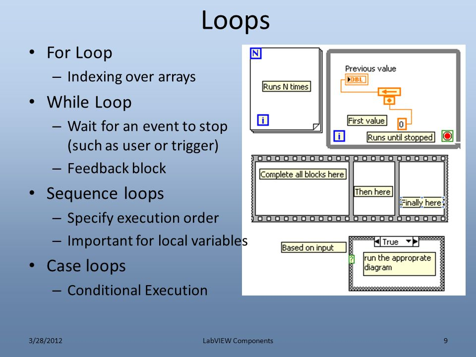 Loops For Loop – Indexing over arrays While Loop – Wait for an event to stop (such as user or trigger) – Feedback block Sequence loops – Specify execu