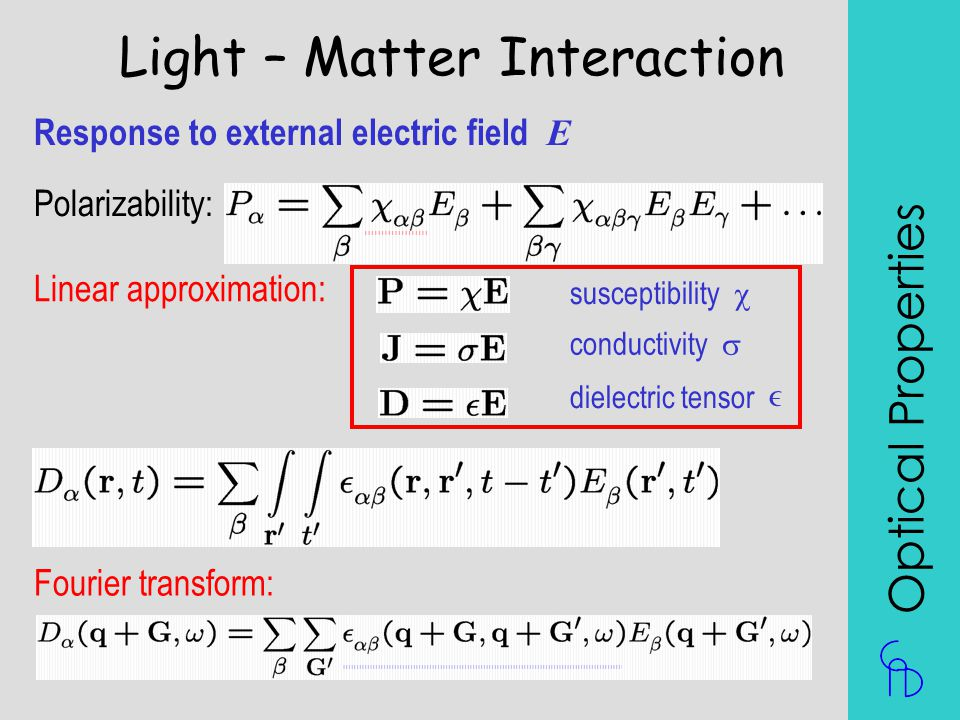 Light Scattering E S  Optical Properties intraband transition interband transition Energy wave vector EFEF  band structure