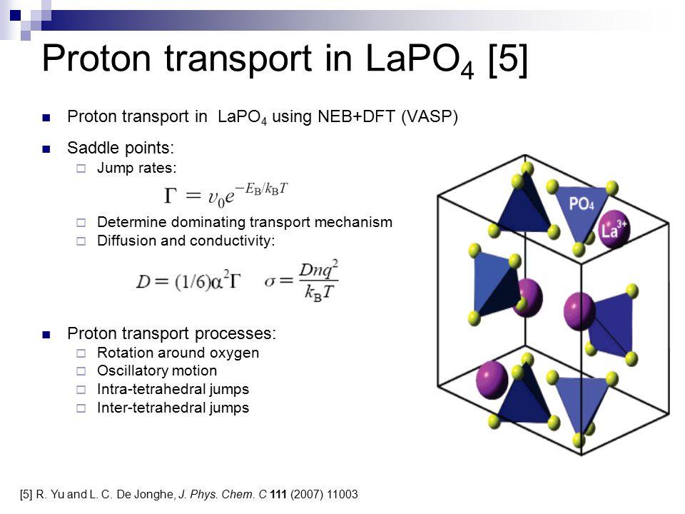 Proton transport in LaPO 4 [5] Proton transport in LaPO 4 using NEB+DFT (VASP) Saddle points:  Jump rates:  Determine dominating transport mechanism