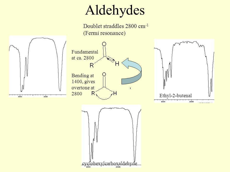 Aldehydes Ethyl-2-butenal cyclohexylcarboxaldehyde Doublet straddles 2800 cm -1 (Fermi resonance) Fundamental at ca.
