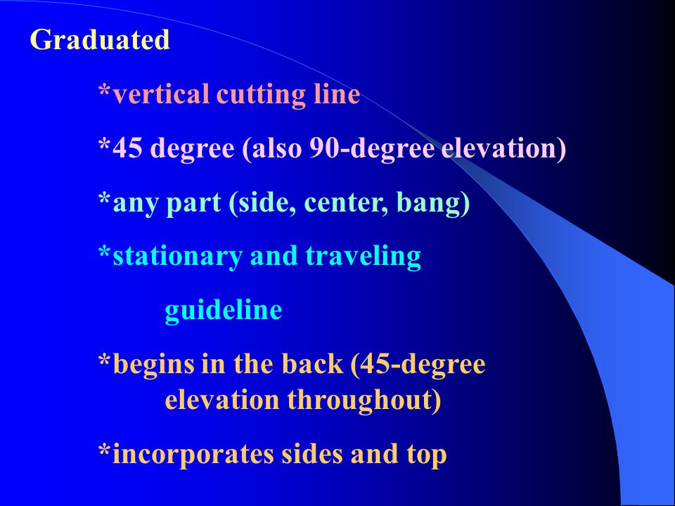 Graduated *vertical cutting line *45 degree (also 90-degree elevation) *any part (side, center, bang) *stationary and traveling guideline *begins in t