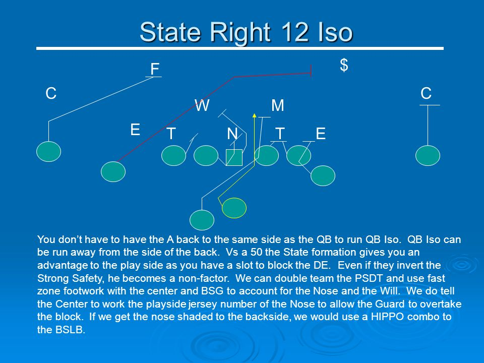 State Right 12 Iso NTE MW T C E C $ F You don't have to have the A back to the same side as the QB to run QB Iso. QB Iso can be run away from the side