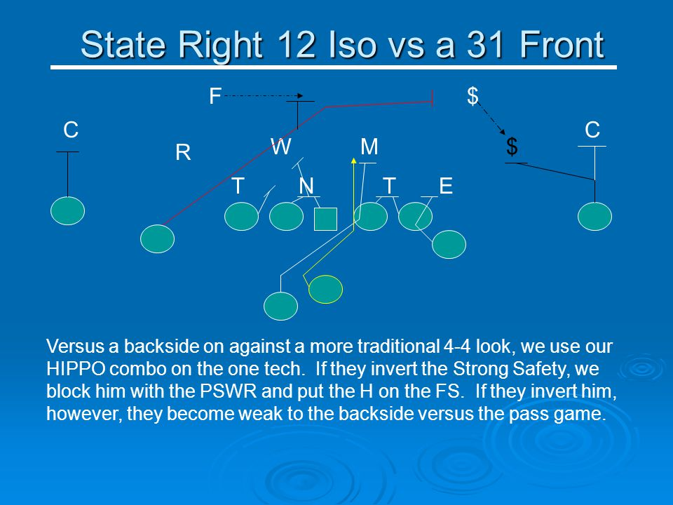 State Right 12 Iso vs a 31 Front NTE MW T C R C $F Versus a backside on against a more traditional 4-4 look, we use our HIPPO combo on the one tech. I