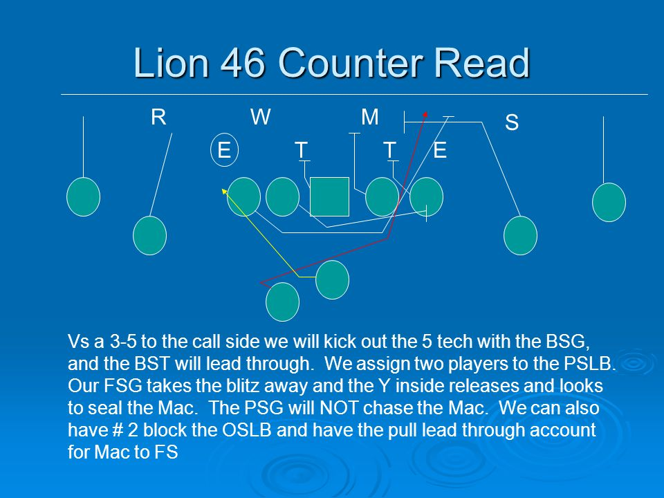 Lion 46 Counter Read TETE WM S R Vs a 3-5 to the call side we will kick out the 5 tech with the BSG, and the BST will lead through. We assign two play