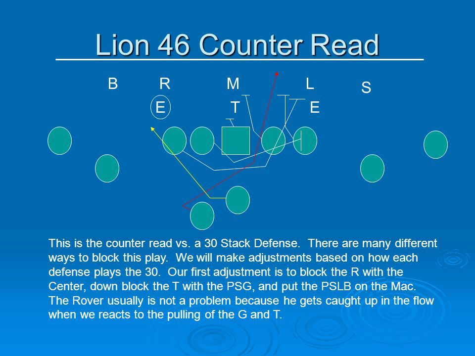 Lion 46 Counter Read L ETE RM S B This is the counter read vs. a 30 Stack Defense. There are many different ways to block this play. We will make adju