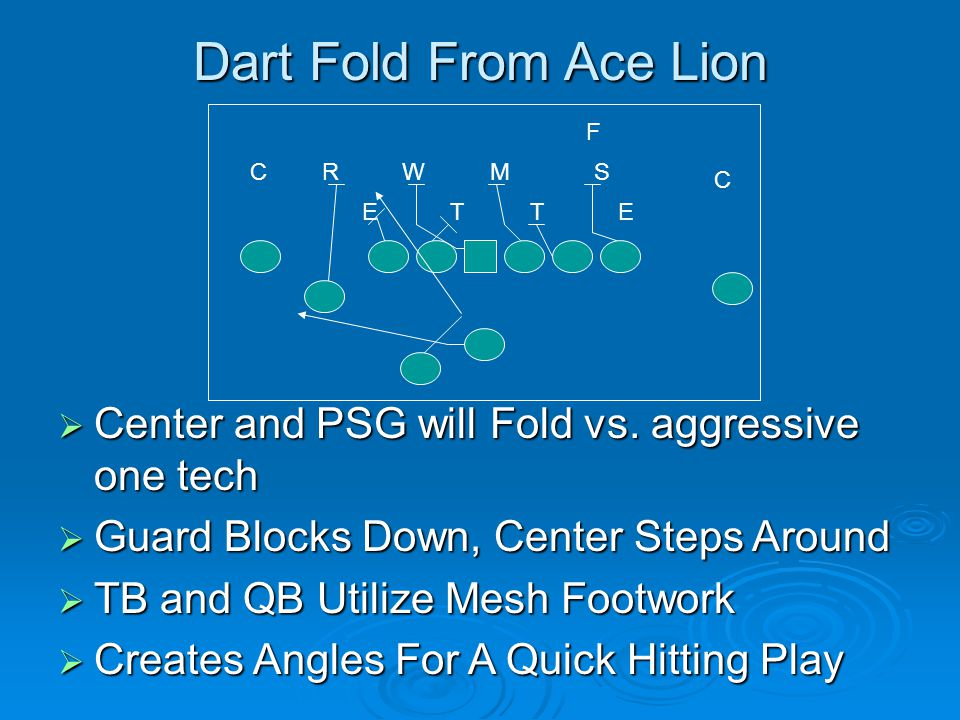 Dart Fold From Ace Lion  Center and PSG will Fold vs. aggressive one tech  Guard Blocks Down, Center Steps Around  TB and QB Utilize Mesh Footwork