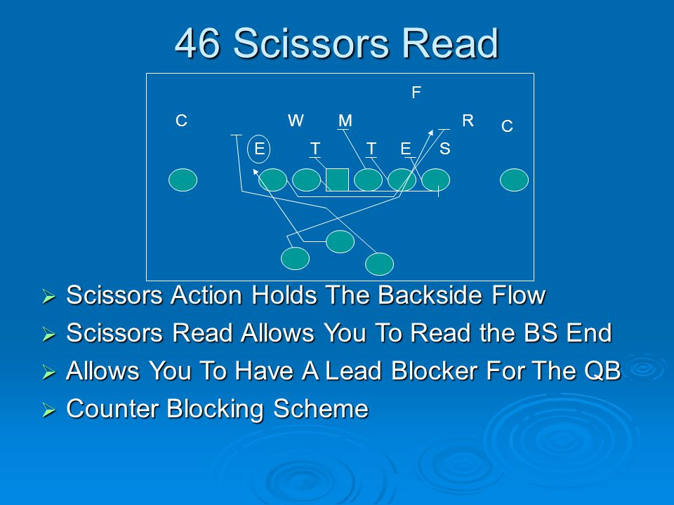 46 Scissors Read  Scissors Action Holds The Backside Flow  Scissors Read Allows You To Read the BS End  Allows You To Have A Lead Blocker For The Q