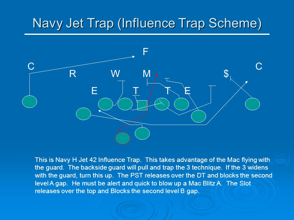Navy Jet Trap (Influence Trap Scheme) TE RMW T C E C $ F This is Navy H Jet 42 Influence Trap. This takes advantage of the Mac flying with the guard.