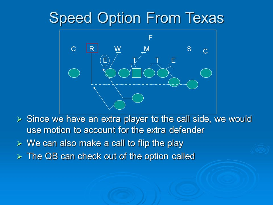 Speed Option From Texas  Since we have an extra player to the call side, we would use motion to account for the extra defender  We can also make a c