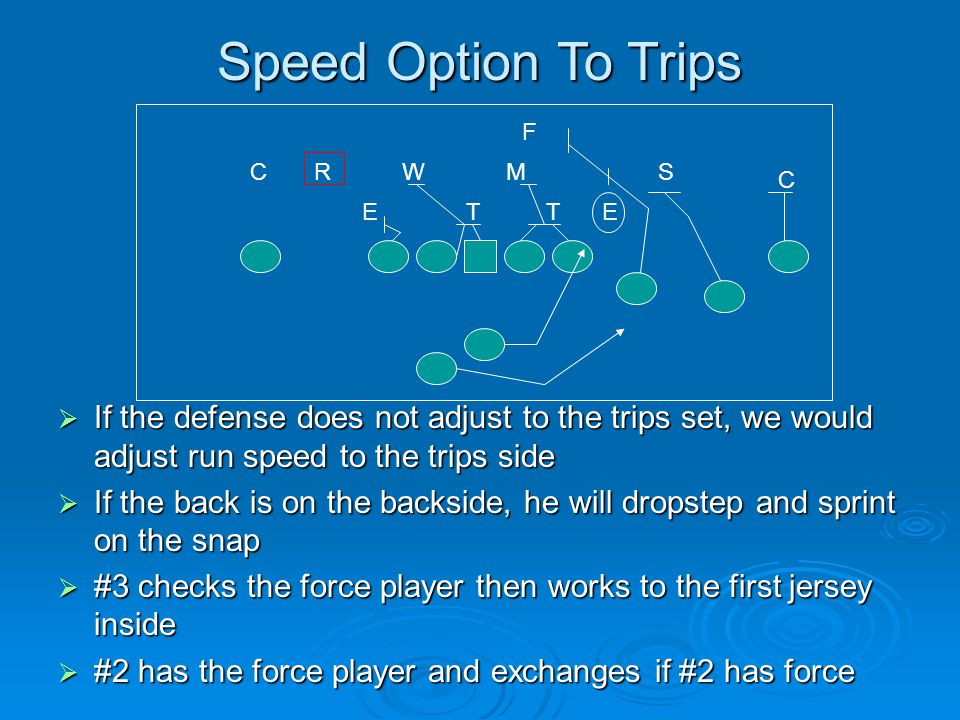Speed Option To Trips  If the defense does not adjust to the trips set, we would adjust run speed to the trips side  If the back is on the backside,