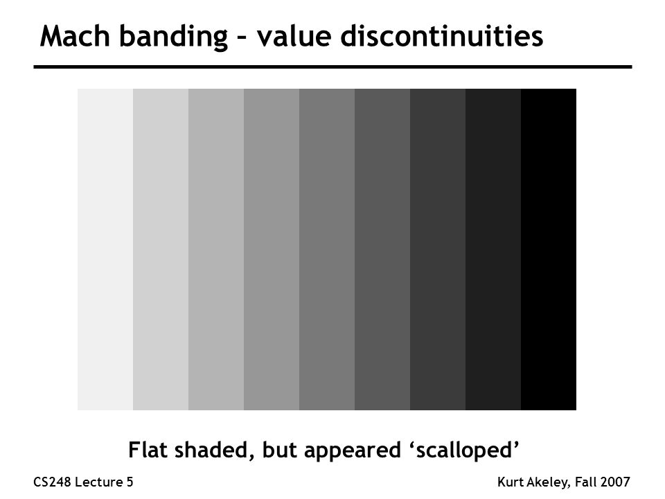 CS248 Lecture 5Kurt Akeley, Fall 2007 Mach banding – value discontinuities Flat shaded, but appeared 'scalloped'