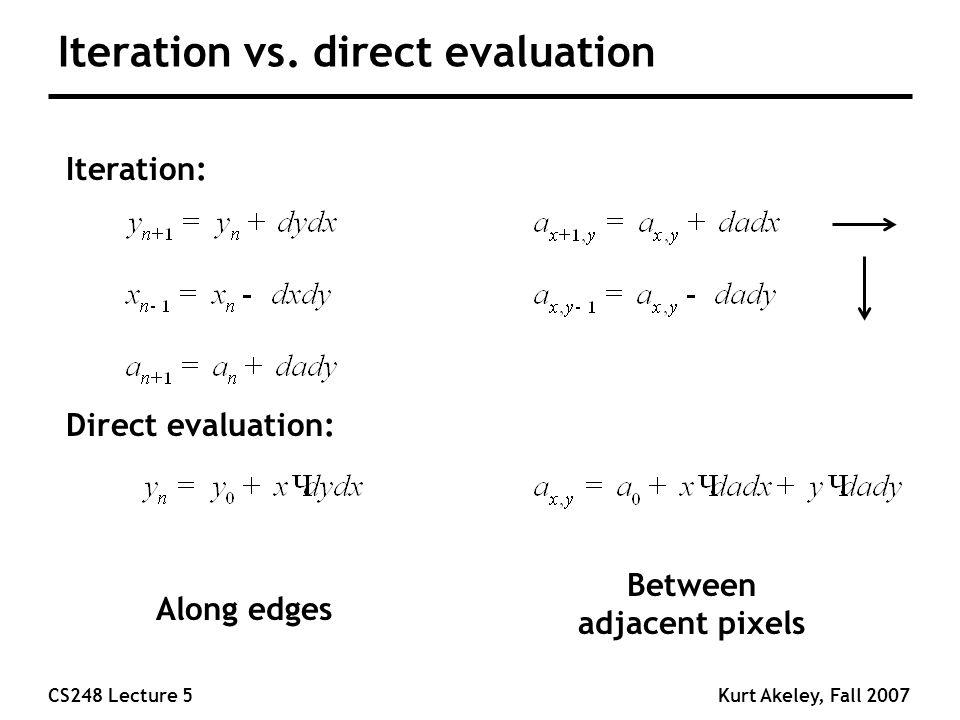 CS248 Lecture 5Kurt Akeley, Fall 2007 Iteration vs.