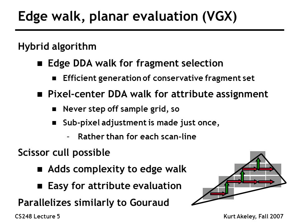CS248 Lecture 5Kurt Akeley, Fall 2007 Edge walk, planar evaluation (VGX) Hybrid algorithm n Edge DDA walk for fragment selection n Efficient generation of conservative fragment set n Pixel-center DDA walk for attribute assignment n Never step off sample grid, so n Sub-pixel adjustment is made just once, –Rather than for each scan-line Scissor cull possible n Adds complexity to edge walk n Easy for attribute evaluation Parallelizes similarly to Gouraud
