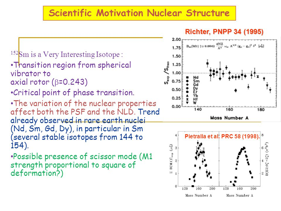 Problems Some disagreement between different simulations is observed below 1 MeV Probably due to details on the experimental apparatus Still investigating the origin but there strong indications that is the material definition.