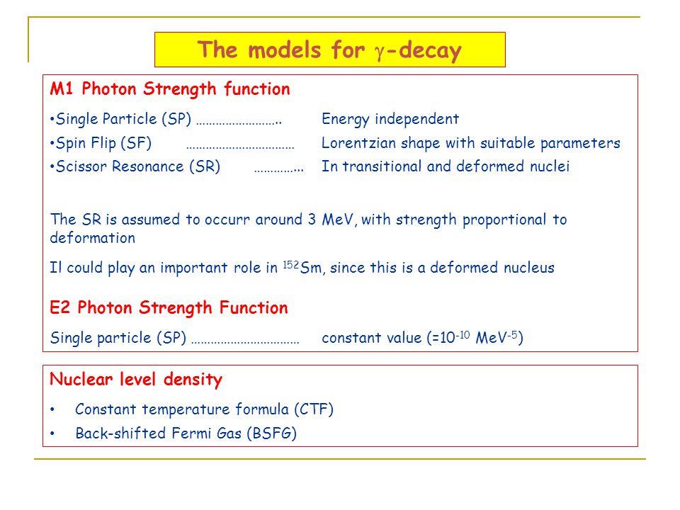 Models of Photon Strength Function E     G 12.38 MeV 2.97 MeV 176 mb 15.74 MeV 5.22 MeV 234 mb Brink-Axel model