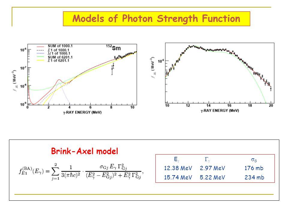 Models and parameters E     G 12.38 MeV 2.97 MeV 176 mb 15.74 MeV 5.22 MeV 234 mb E  E L 8 MeV 4 MeV Kadmenskij-Markushev-Furman Combination of BA and KMF k 0   3 4.5 MeV Enhanced Generalized Lorentzian