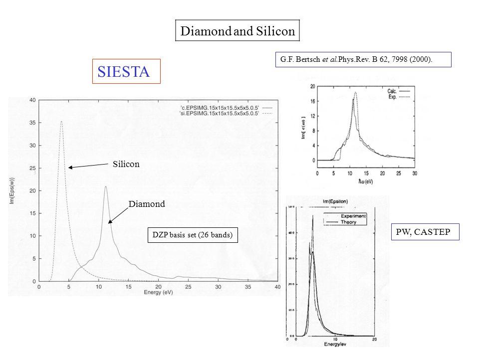 Diamond and Silicon Silicon Diamond SIESTA G.F. Bertsch et al.Phys.Rev. B 62, 7998 (2000). PW, CASTEP DZP basis set (26 bands)