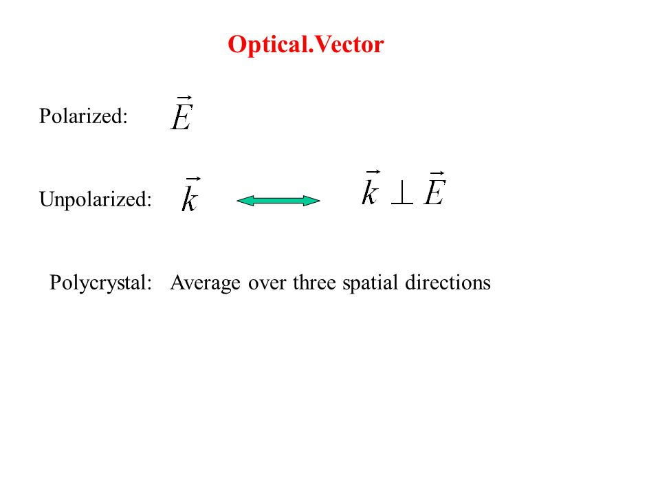 Optical.Vector Polarized: Unpolarized: Polycrystal: Average over three spatial directions