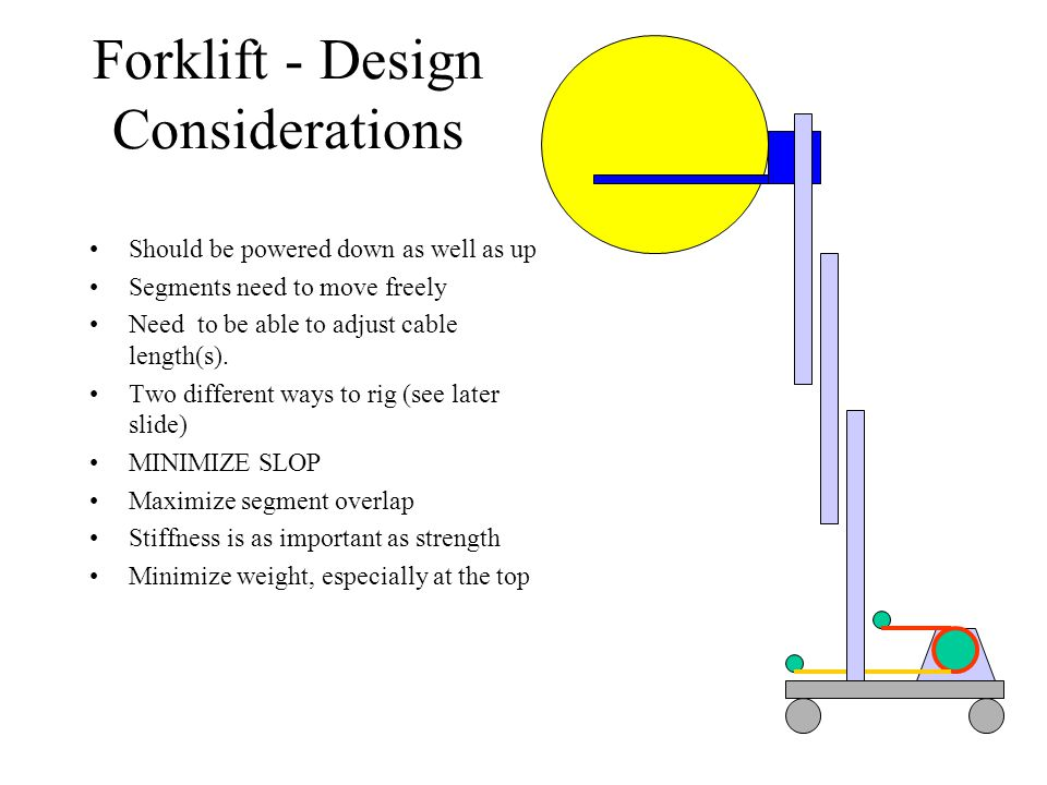 Forklift - Design Considerations Should be powered down as well as up Segments need to move freely Need to be able to adjust cable length(s).