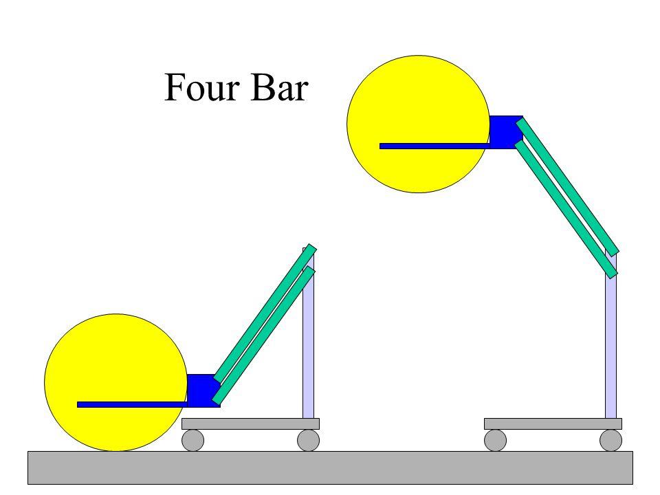 Four Bar