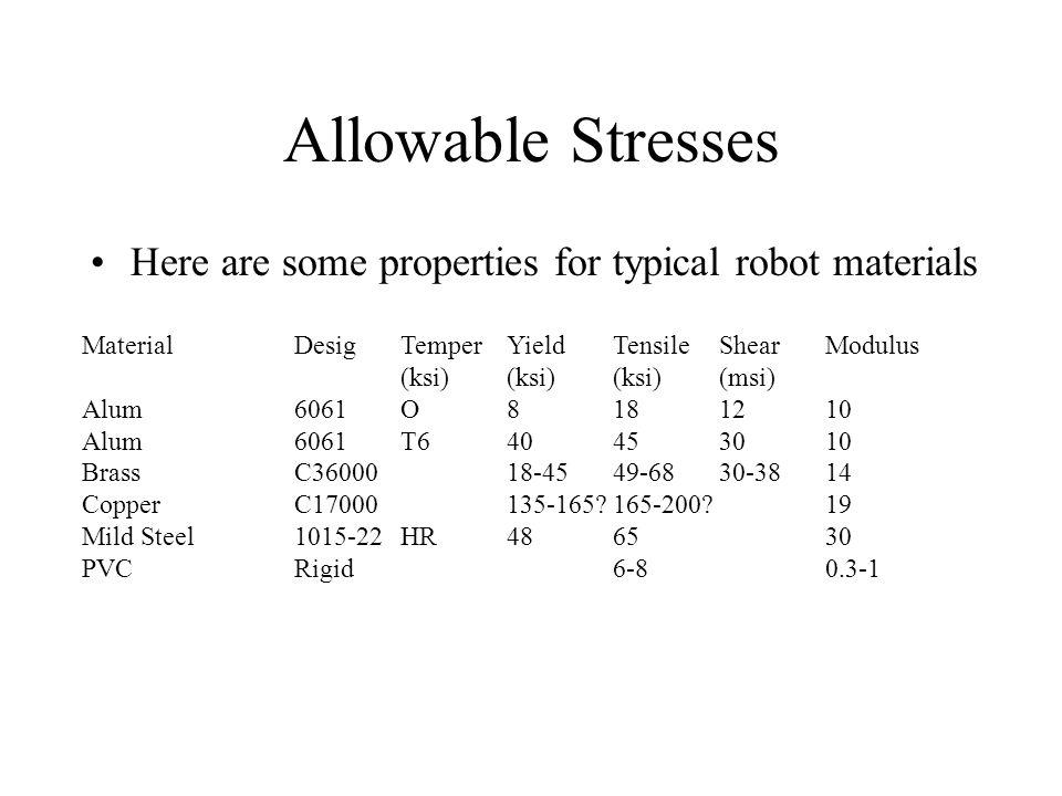 Allowable Stresses Here are some properties for typical robot materials MaterialDesigTemperYieldTensileShearModulus (ksi)(ksi)(ksi)(msi) Alum6061O8181210 Alum6061T640453010 BrassC3600018-4549-6830-3814 CopperC17000135-165 165-200 19 Mild Steel1015-22HR486530 PVCRigid6-80.3-1