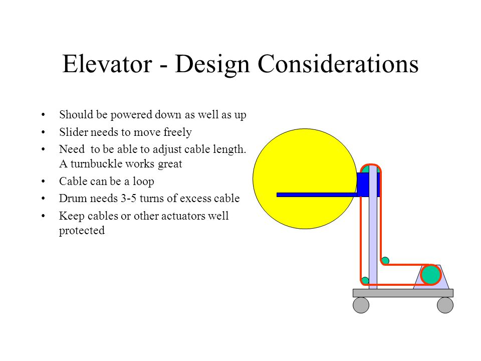 Elevator - Design Considerations Should be powered down as well as up Slider needs to move freely Need to be able to adjust cable length.