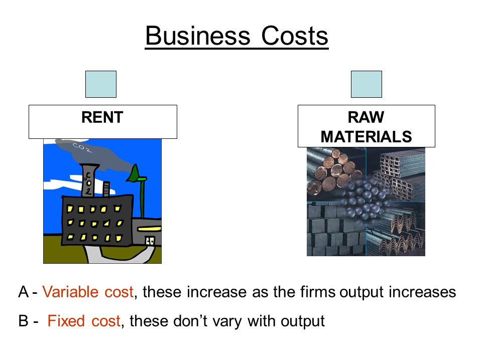 Business Costs RENTRAW MATERIALS A - Variable cost, these increase as the firms output increases B - Fixed cost, these don't vary with output