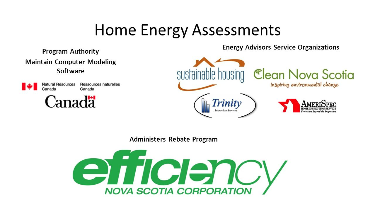 Home Energy Assessments Program Authority Maintain Computer Modeling Software Administers Rebate Program Energy Advisors Service Organizations